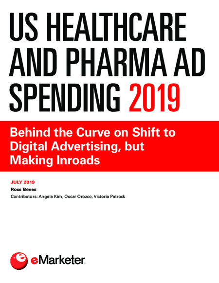 US Healthcare and Pharma Digital Ad Spending 2019