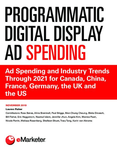 Programmatic Digital Display Ad Spending