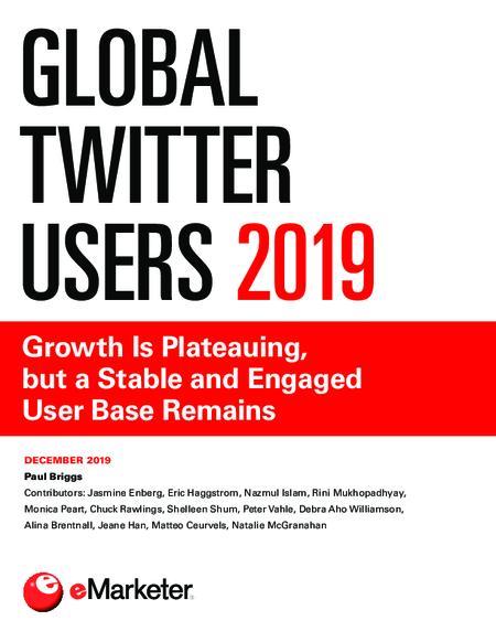 Global Twitter Users 2019