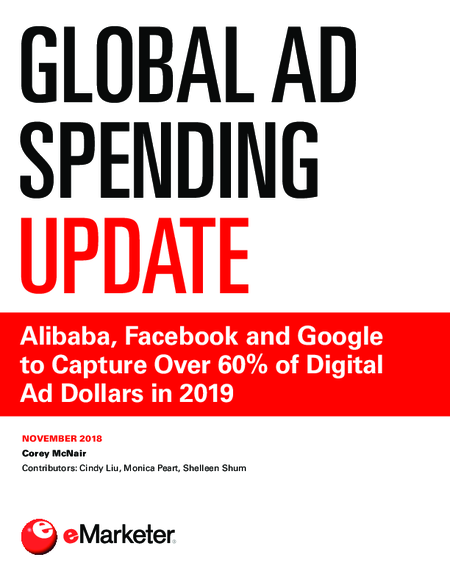 Global Ad Spending Update
