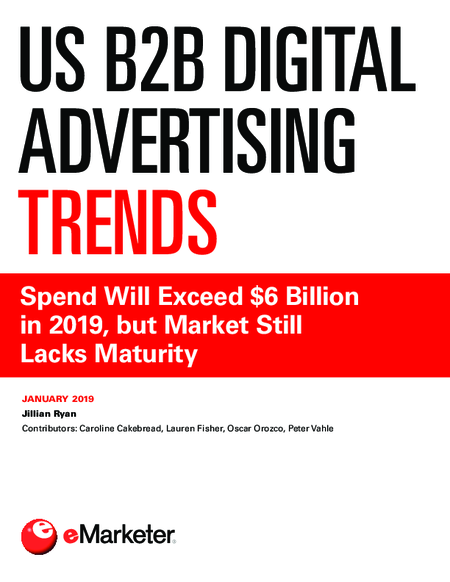 US B2B Digital Advertising Trends