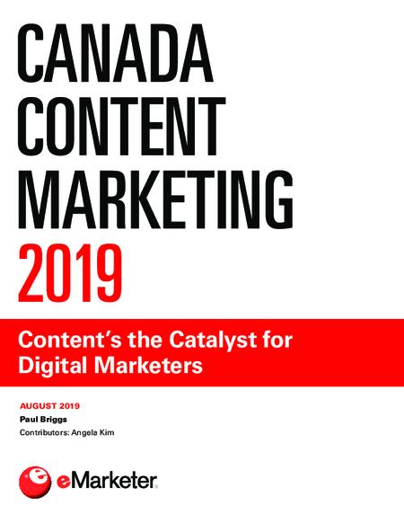 Canada Content Marketing 2019