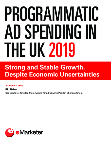 Programmatic Ad Spending in the UK 2019