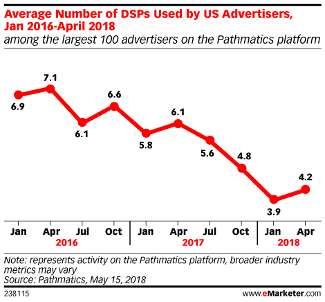Advanced TV Is the New Frontier for DSPs
