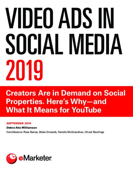 Video Ads in Social Media 2019