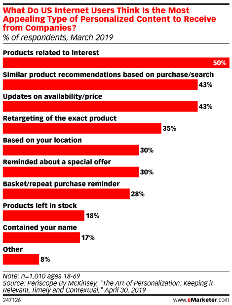 More Research Shows that Consumers May Not Always Want Personalized Marketing Experiences