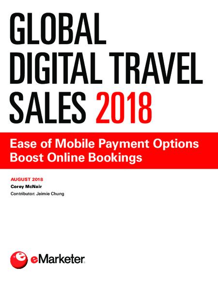 Global Digital Travel Sales 2018