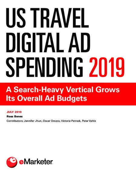 US Travel Digital Ad Spending 2019