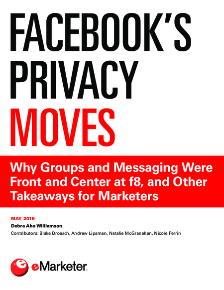 Facebook's Privacy Moves