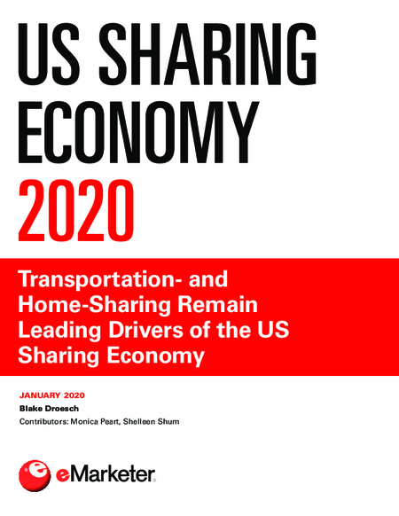 US Sharing Economy 2020
