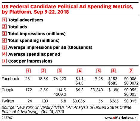 How Political Advertisers on Deadline Utilize Programmatic