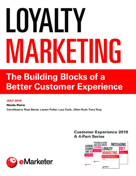 Customer Experience 2019 (Part 3)—Loyalty Marketing