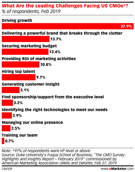 Why Retailers Are Getting into Digital Media
