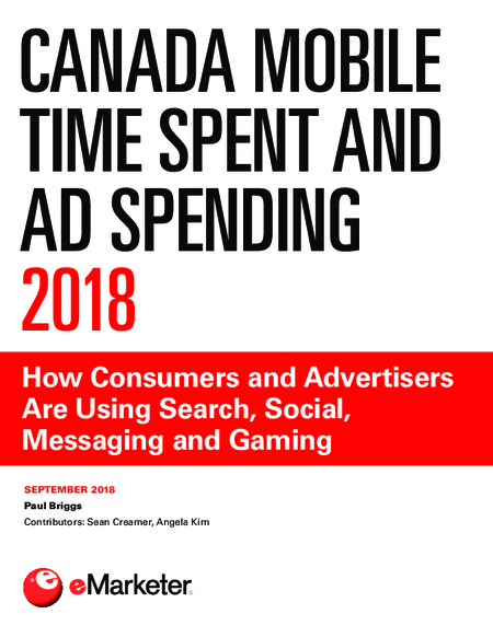 Canada Mobile Time Spent and Ad Spending 2018