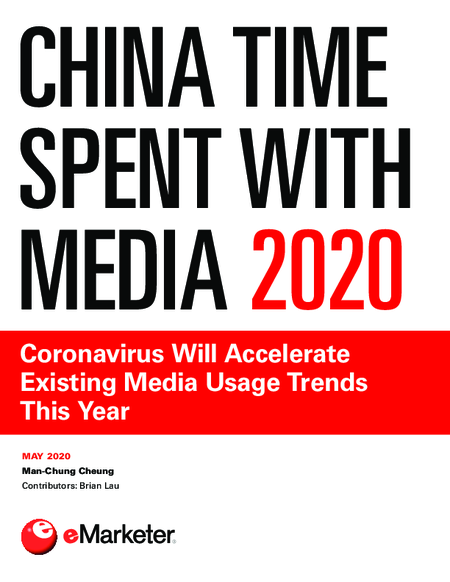 China Time Spent with Media 2020