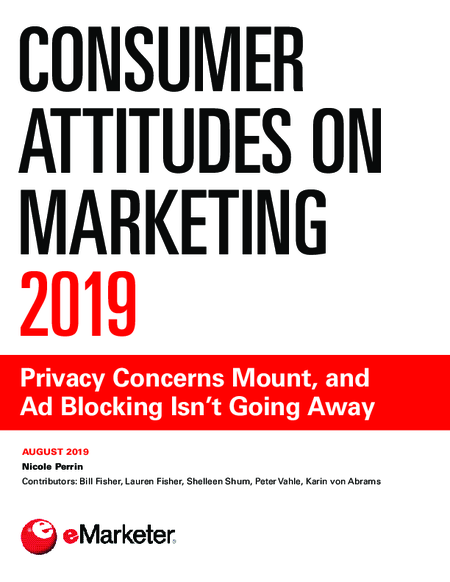 Consumer Attitudes on Marketing 2019
