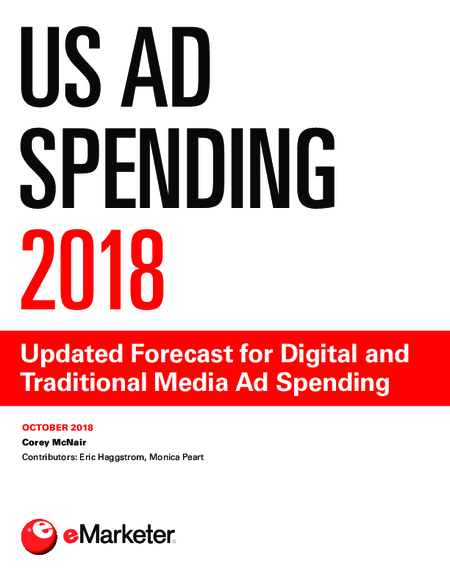 US Ad Spending 2018