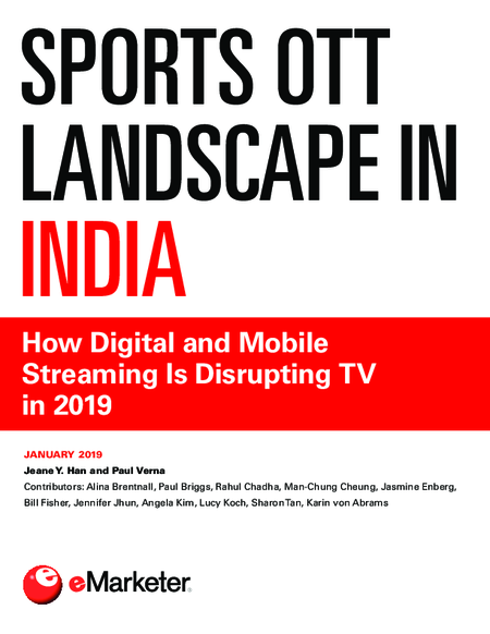 Sports OTT Landscape in India