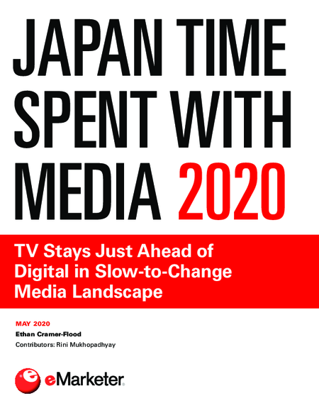 Japan Time Spent with Media 2020