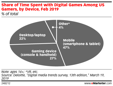 Why Subscription Gaming Services Are Having a Moment