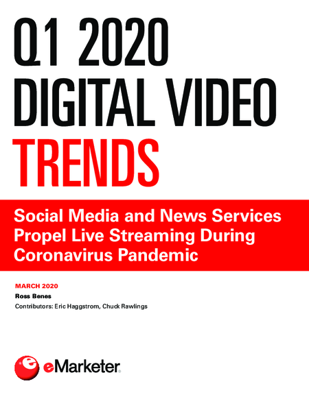 Q1 2020 Digital Video Trends