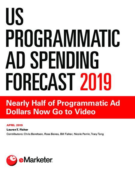 US Programmatic Ad Spending Forecast 2019